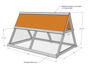 Chicken Coop for under $100